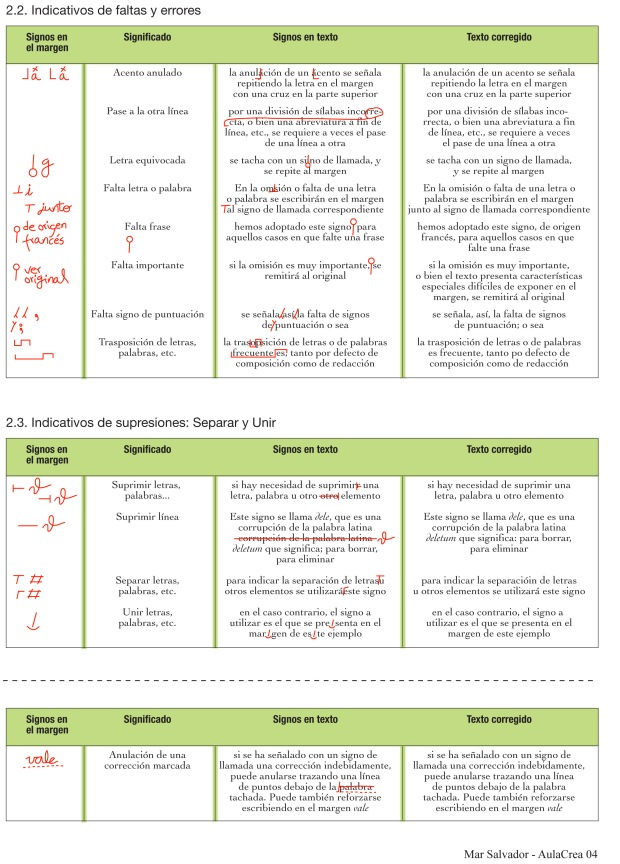 como se corrige_simbolos-2